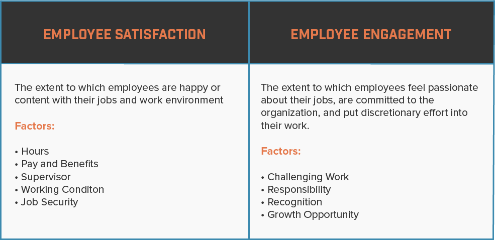 engagedworkforce-graphic
